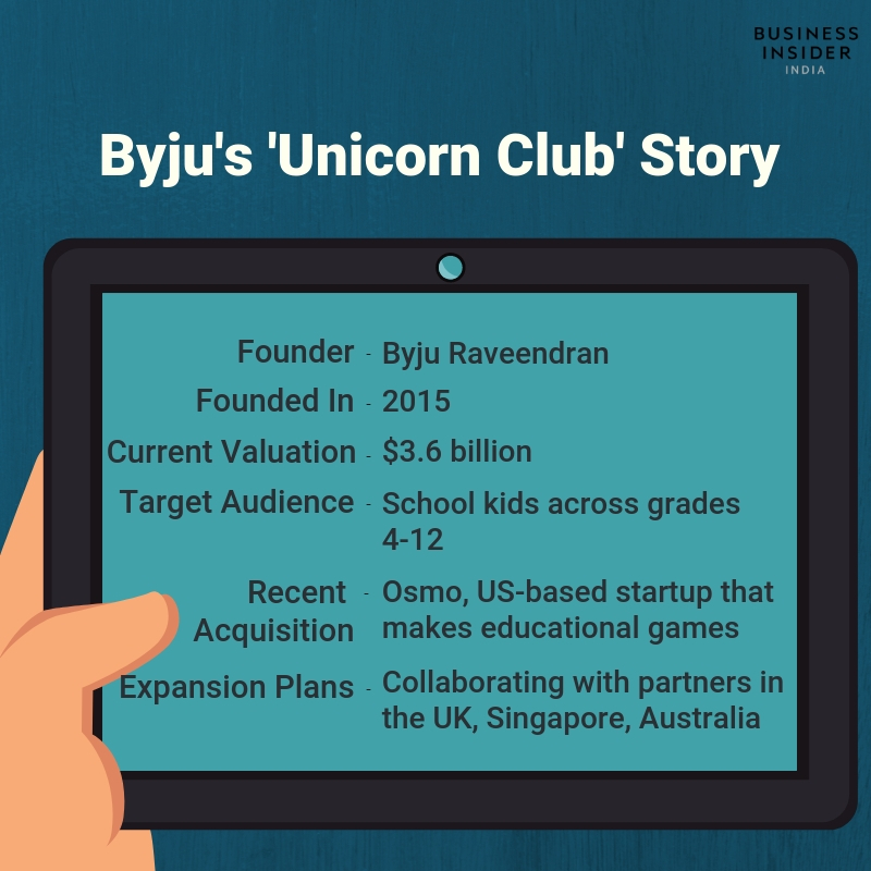 Byju's acquires US-based startup Osmo for $120 million
