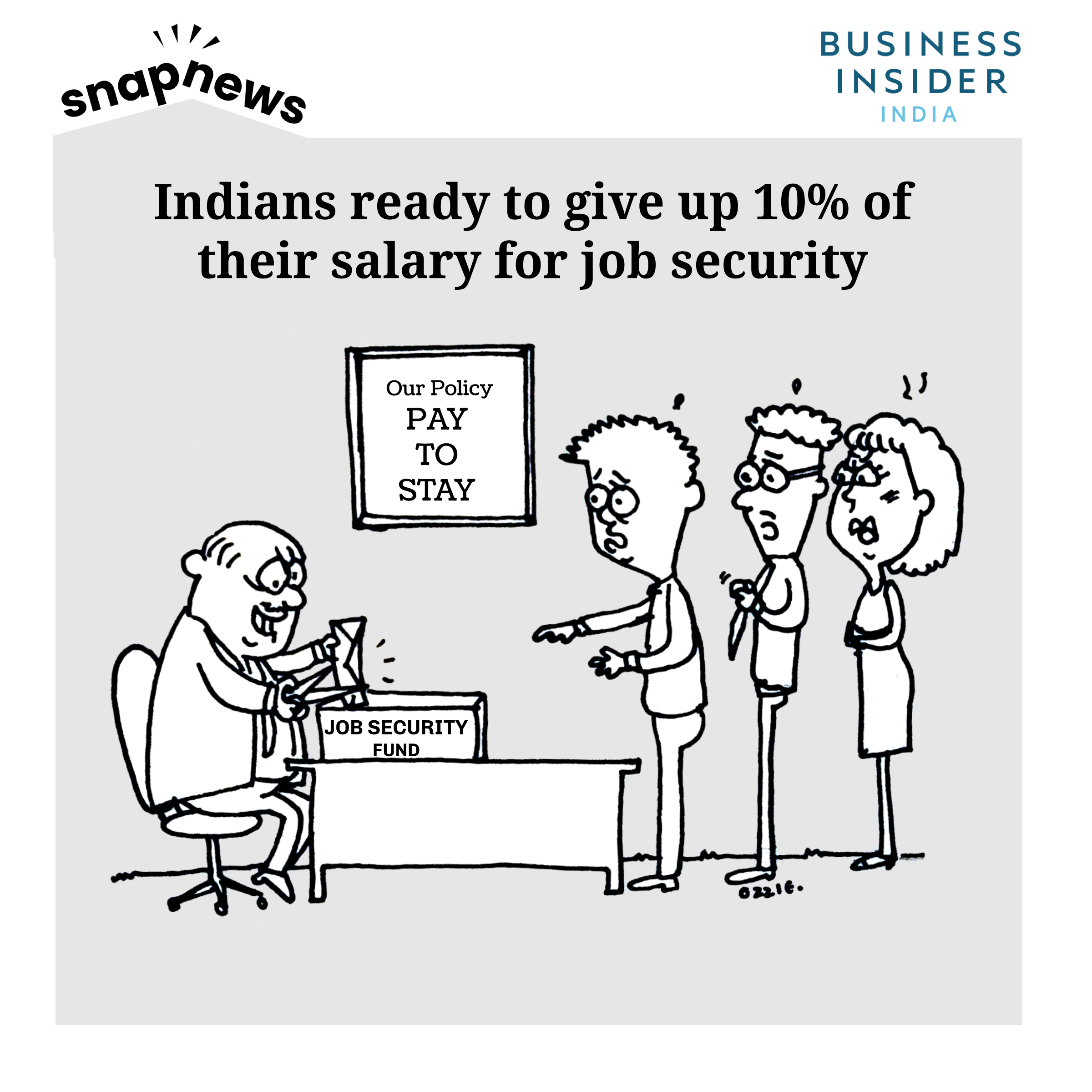 Indians are willing to give up 10% of salary for job