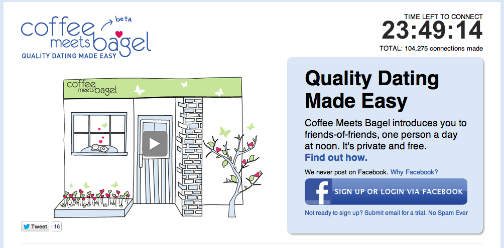 Lovely Coffee Meets Bagel Discover