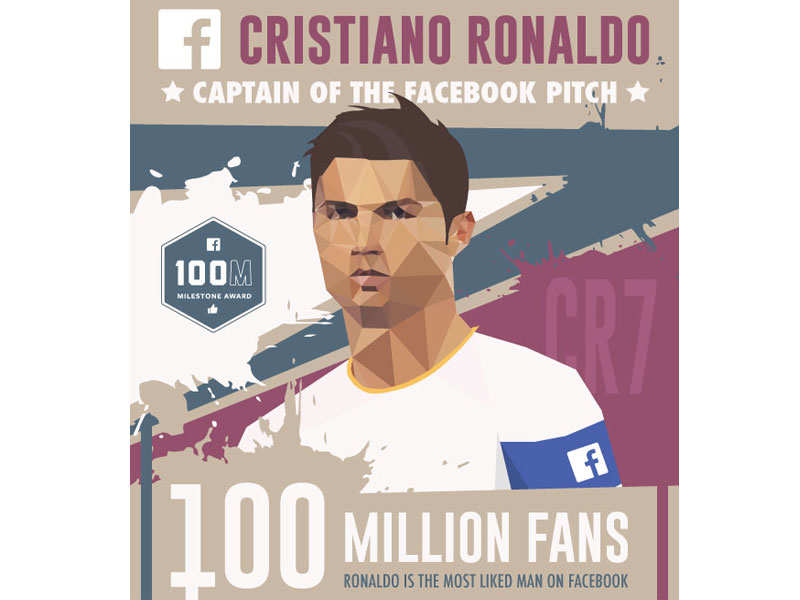 pretty nice 37280 fe921 Infographic] Cristiano Ronaldo, Real Madrid-Star's Fans Can ...