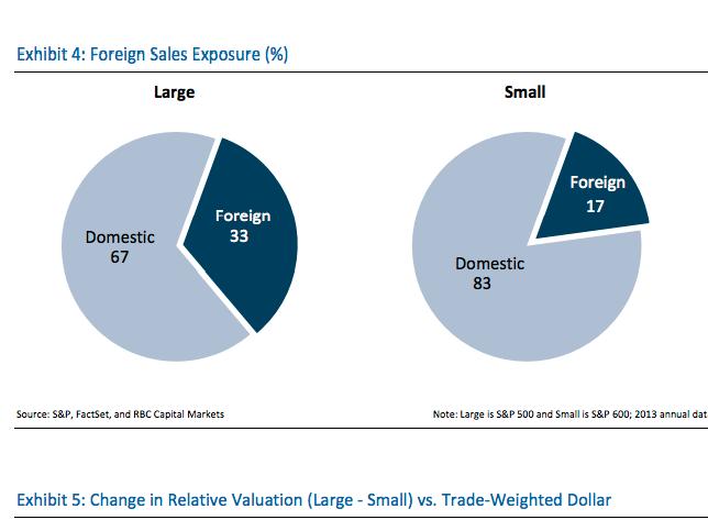 Small-Cap Stocks Have 2 Key Advantages Over Large-Cap