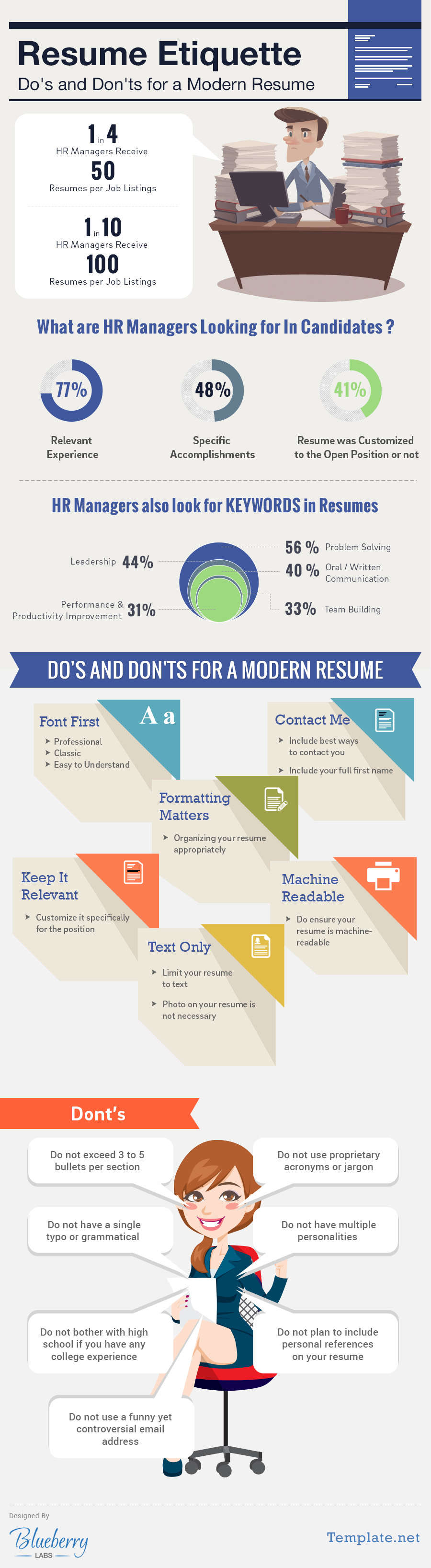 Best resume writing services australia