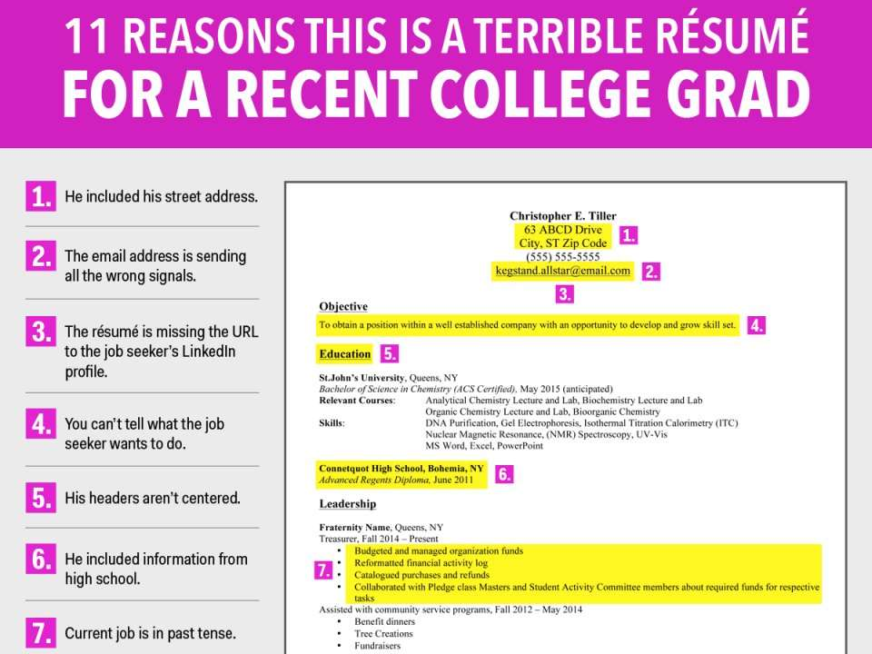 11 reasons this is a terrible resume for a recent college