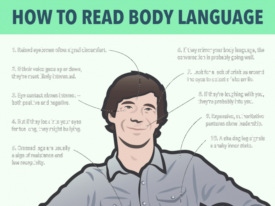 Body language interest