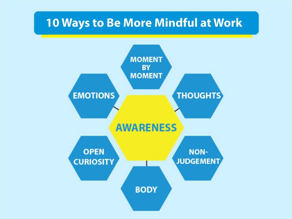10 Mindfulness Habits That Will Make You More Productive At Work Business Insider India