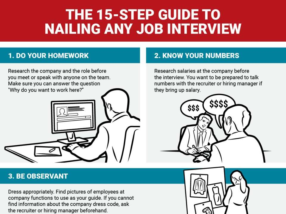 guide for job interview
