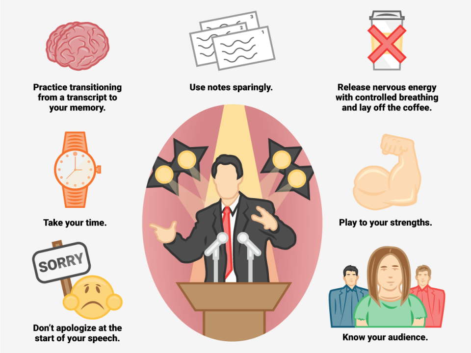 10 tips for becoming an excellent public speaker  Business Insider