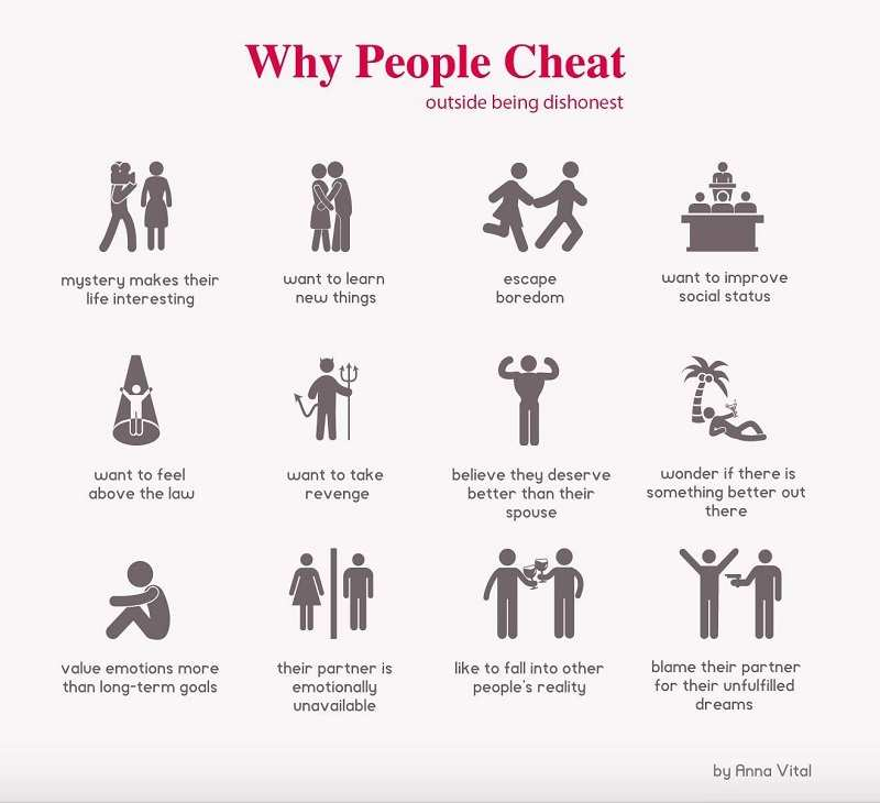 Why do cheating husbands stay with their wives