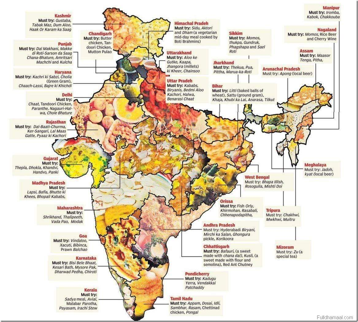 Eating through India: 26 culinary gems from each of India's states on india map colors, india geography, india physical and political map, india central states, india tamil culture, india states and cities, india political map 2013, a map of states and confederate border states, india plate map, india on map, india under british rule, india city, india map mauryan empire, 2014 india map states, india caste system map, india map outline, india flag peace symbol, india population map by state, india west bengal map location, india museum map,