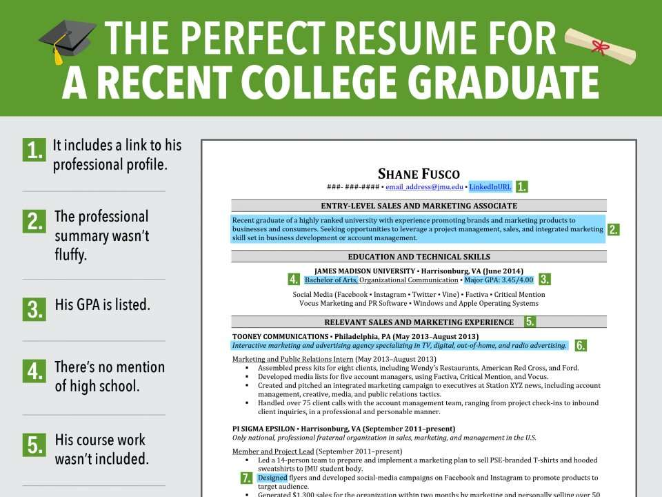 resumes for recent college grads