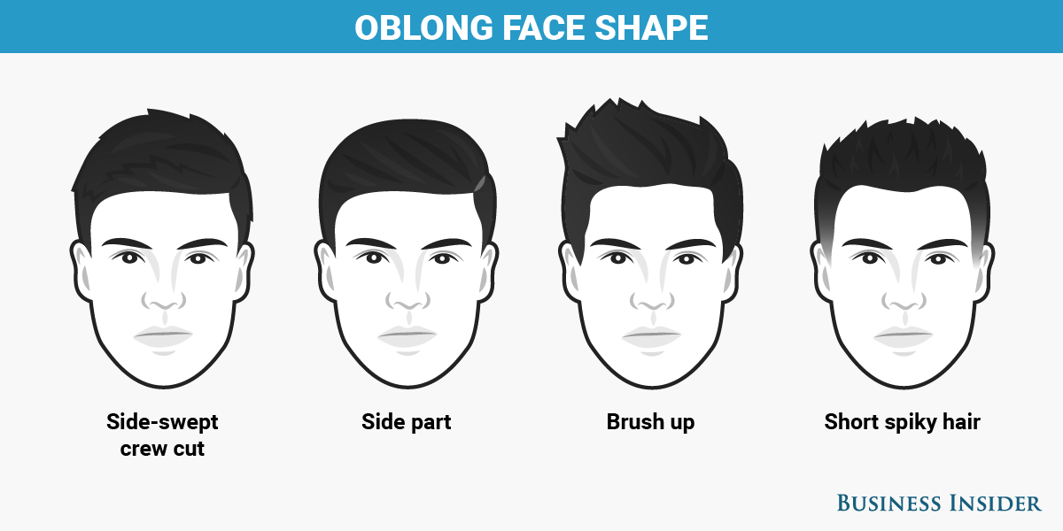 Oblong Face Is Longer Than It Is Wide Business Insider