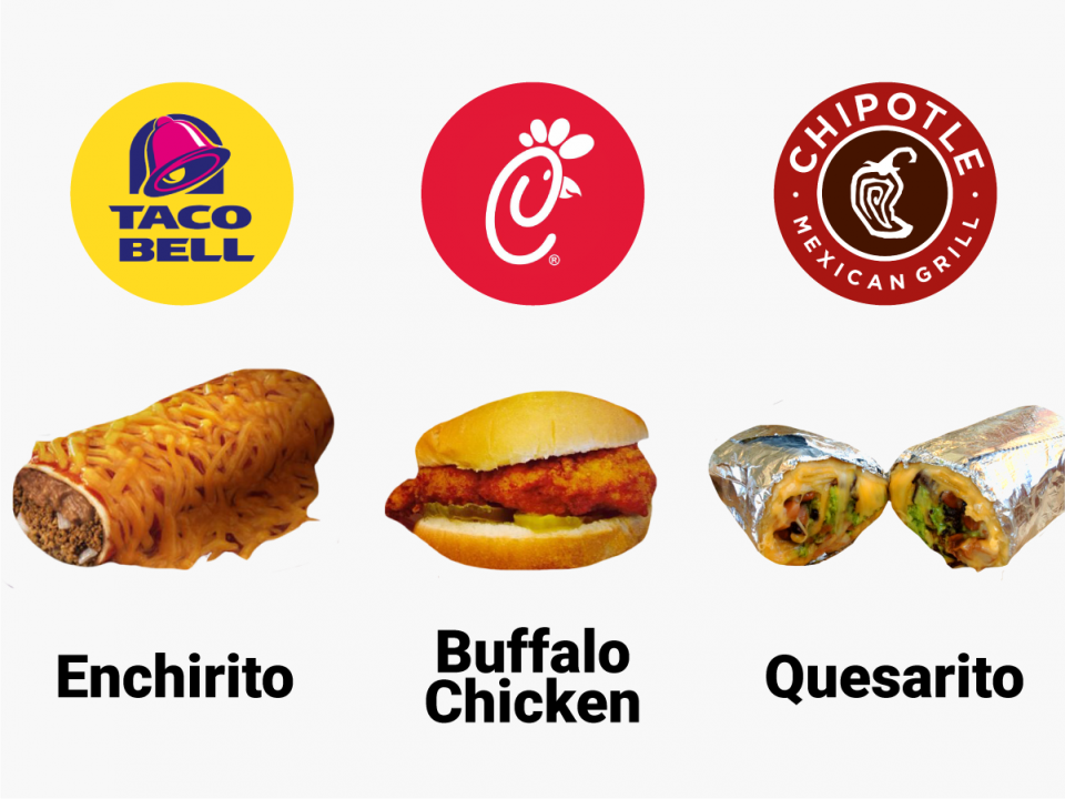 Best Selling Fast Food Items