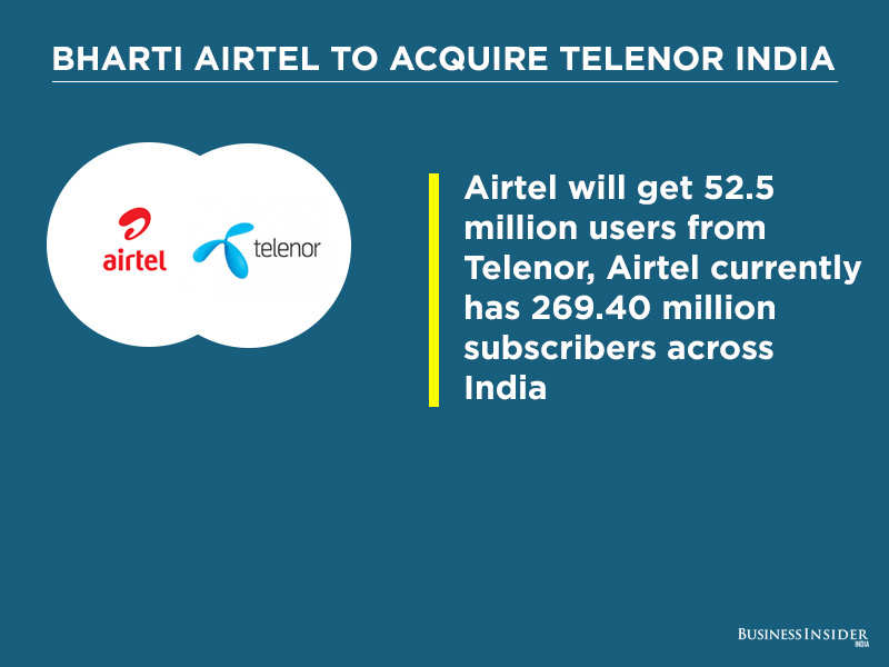corporate strategy of bharti airtel Airtel distribution strategy enabling business strategy with it for bharti airtel table of contents overview 3 basics of it systems 3 a.