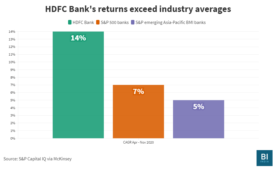"""""""Banks must change every 3-4 years,"""" says Aditya Puri, the recently retired chairman of HDFC Bank, dubbed as 'the world's best banker'"""