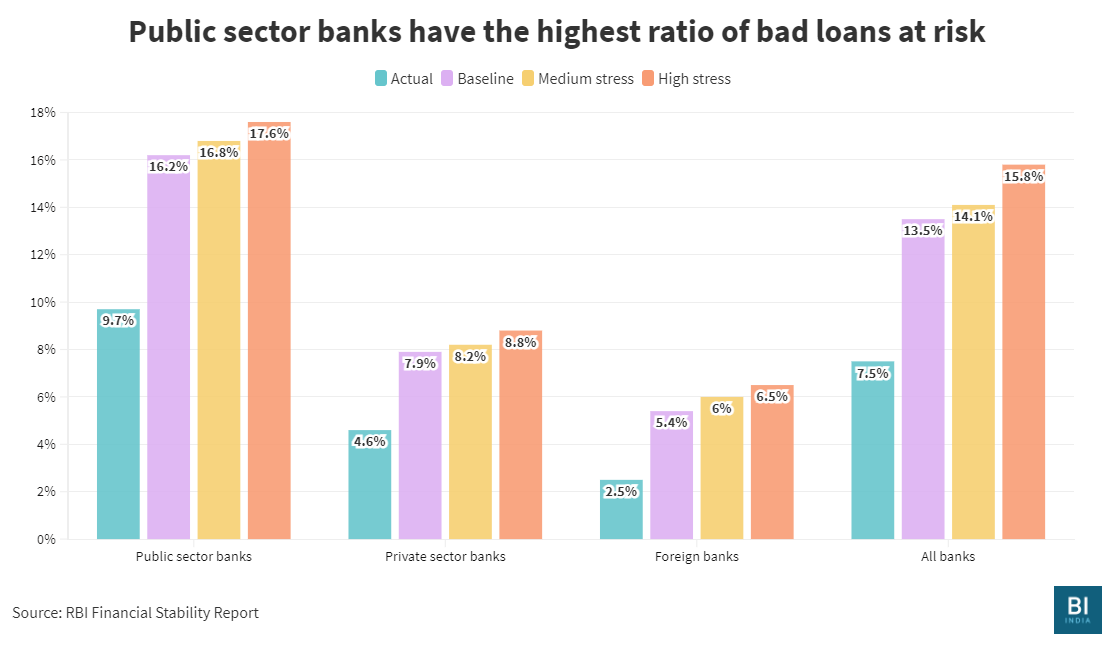 What is a bad bank and why are some people pushing for it ahead of Budget 2021?