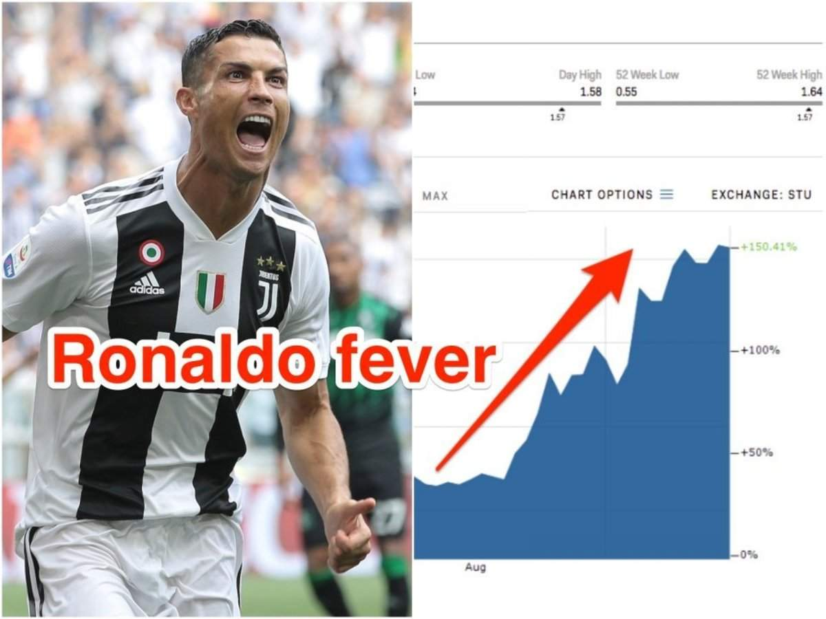 cbaf058cf Shares in Juventus FC have doubled since it bought Cristiano Ronaldo ...