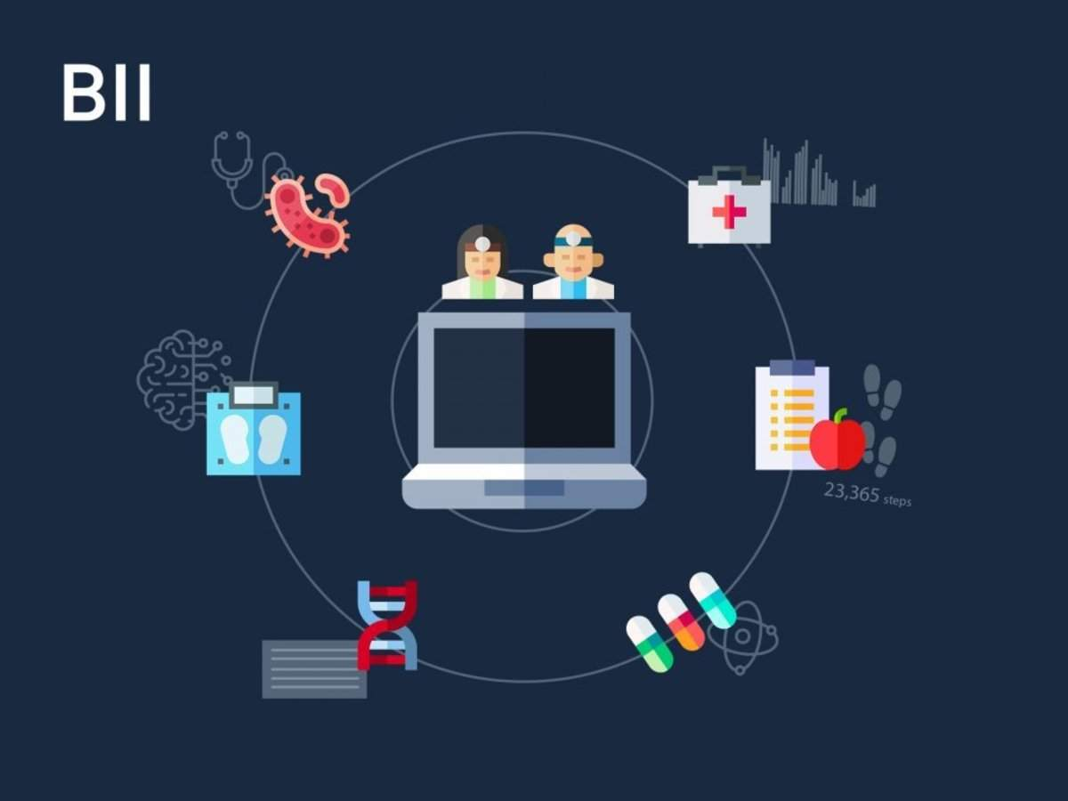 THE DIGITAL HEALTH ECOSYSTEM: The most important players, tech, and trends propelling the digital transformat