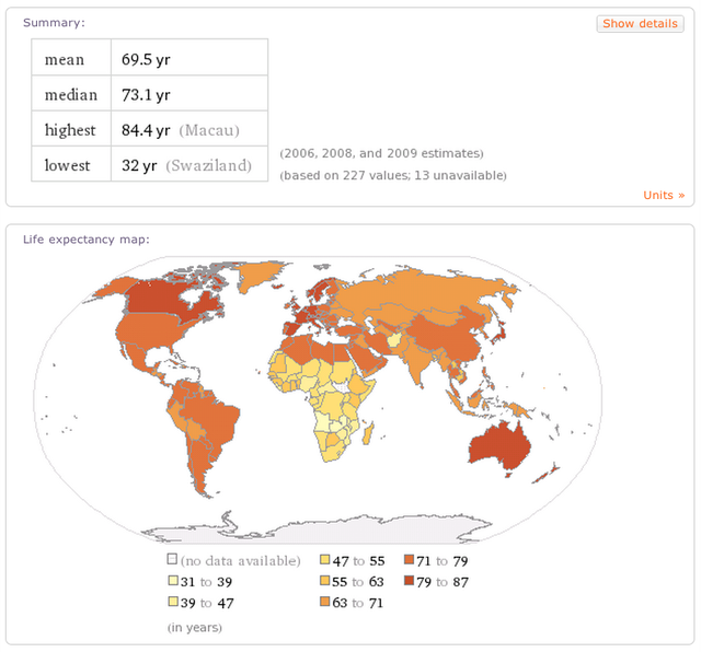 28. You can generate world heat maps based on data in the Wolfram Alpha database.