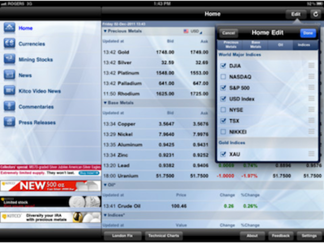 Live forex charts iphone