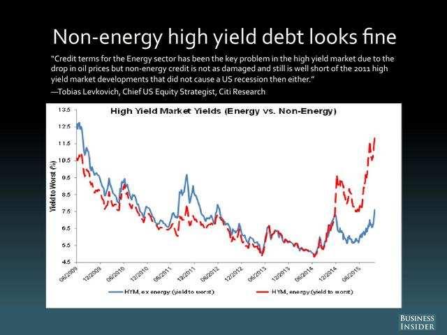 iridium high yield debt