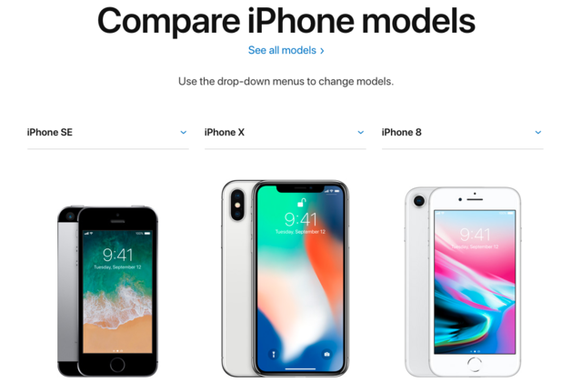 Iphone  Models Comparison