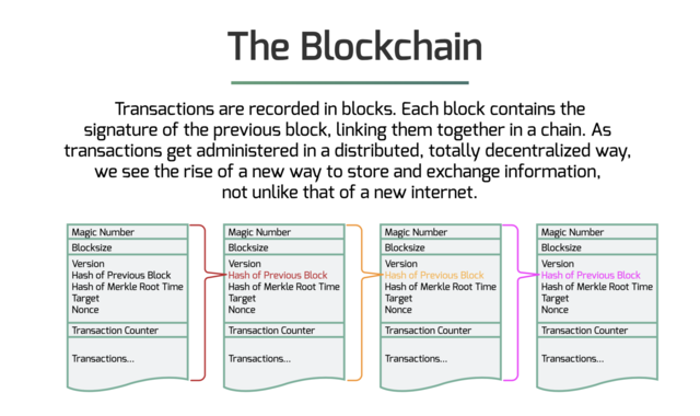 We got Gilfoyle's entire cryptocurrency PowerPoint presentation from HBO's 'Silicon Valley,' and it's both useful and hilarious