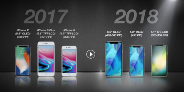Here are the three new iPhones which Apple will launch this week