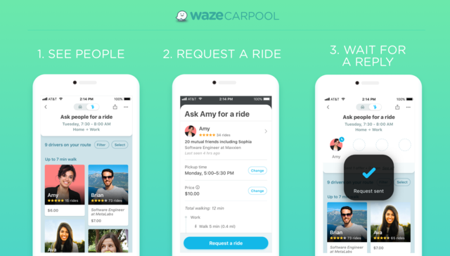 Google's Waze is challenging Lyft and Uber with a new