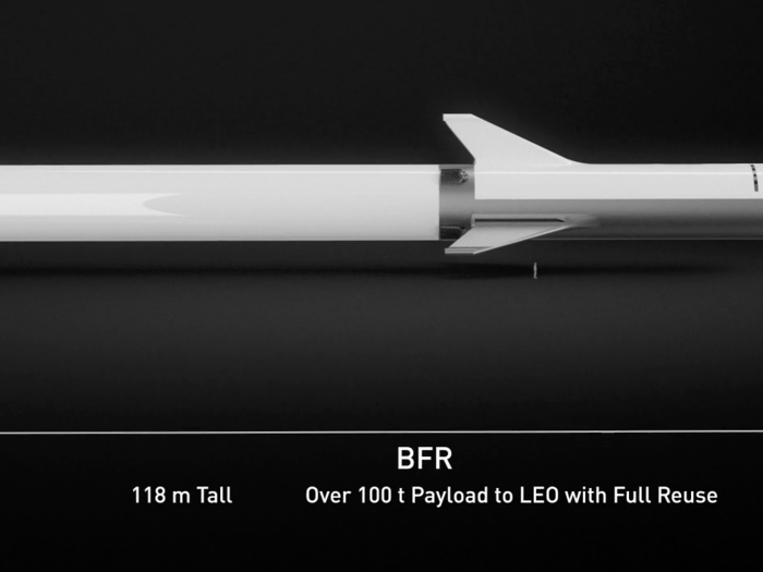 Where SpaceX is today with its Mars plans