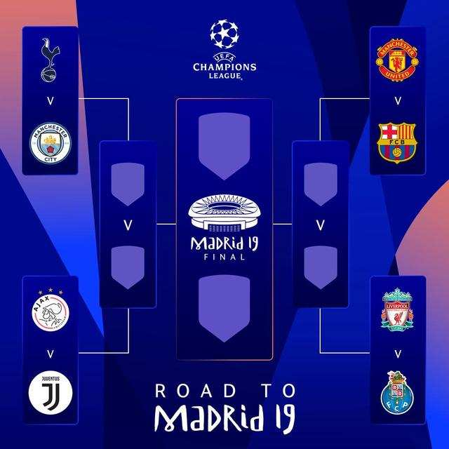 The Champions League bracket is officially set and offers some