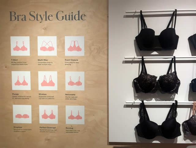 "Toward the back of the store, we found the ""Bra Style Guide,"" which explained each of the looks, including the Plunge, Classic, and Lace collections."