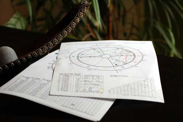 Today's Horoscope - Check your business and career horoscope