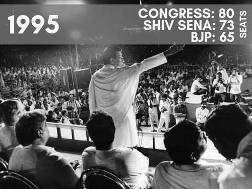 Image result for shiv sena riots