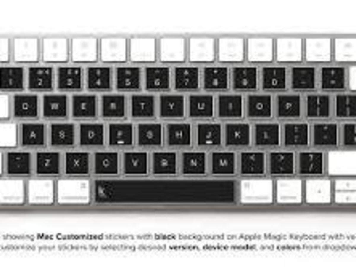 Unfolding The Logic Behind The Qwerty Keyboard Business Insider India