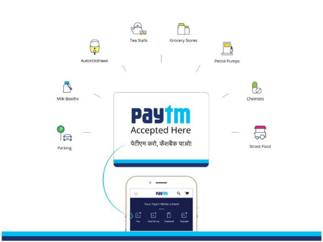 SEBI approves Paytm's $2.2 billion IPO, company explores November listing